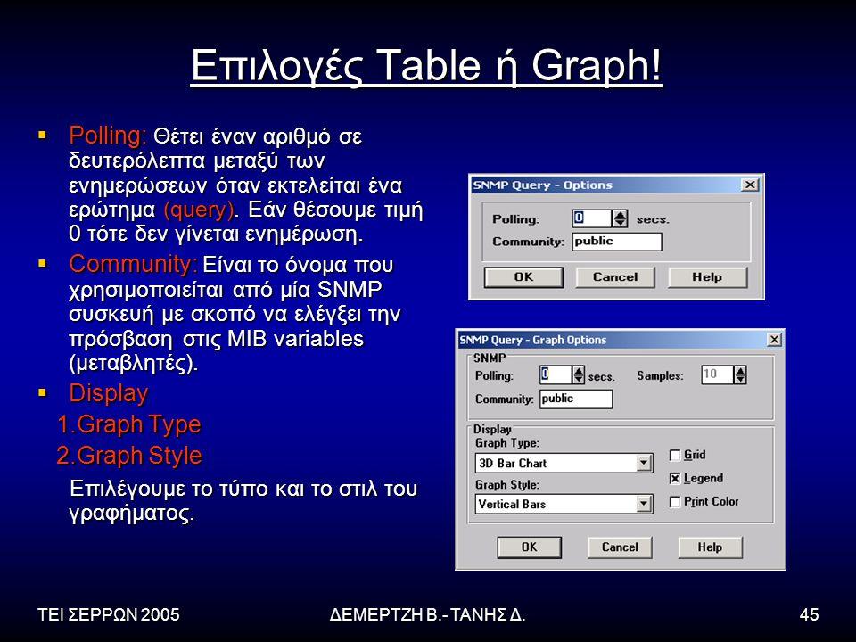 Επιλογές Table ή Graph!