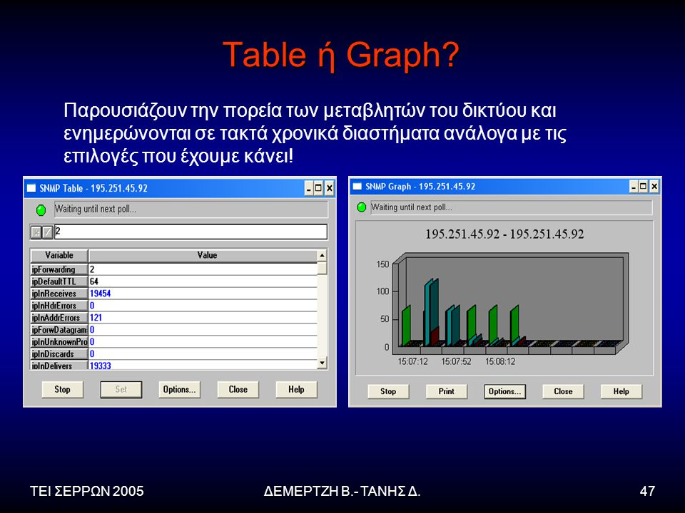 Table ή Graph