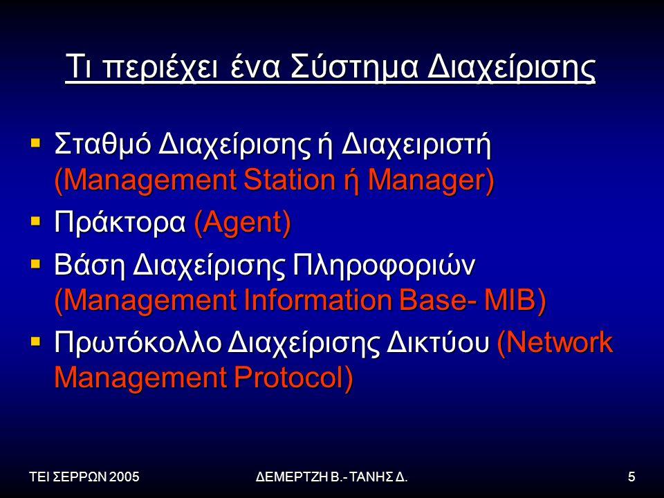 Τι περιέχει ένα Σύστημα Διαχείρισης