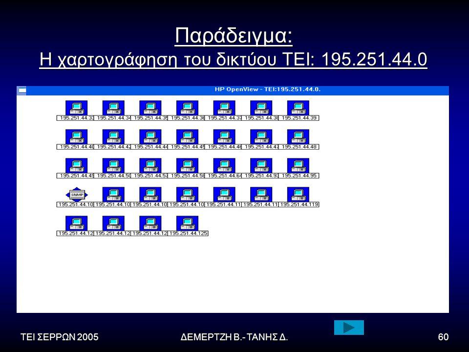 Παράδειγμα: Η χαρτογράφηση του δικτύου ΤΕΙ: 195.251.44.0