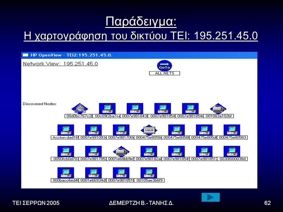 Παράδειγμα: Η χαρτογράφηση του δικτύου ΤΕΙ: 195.251.45.0