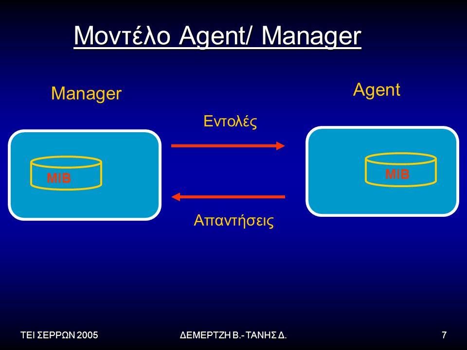 Μοντέλο Agent/ Manager