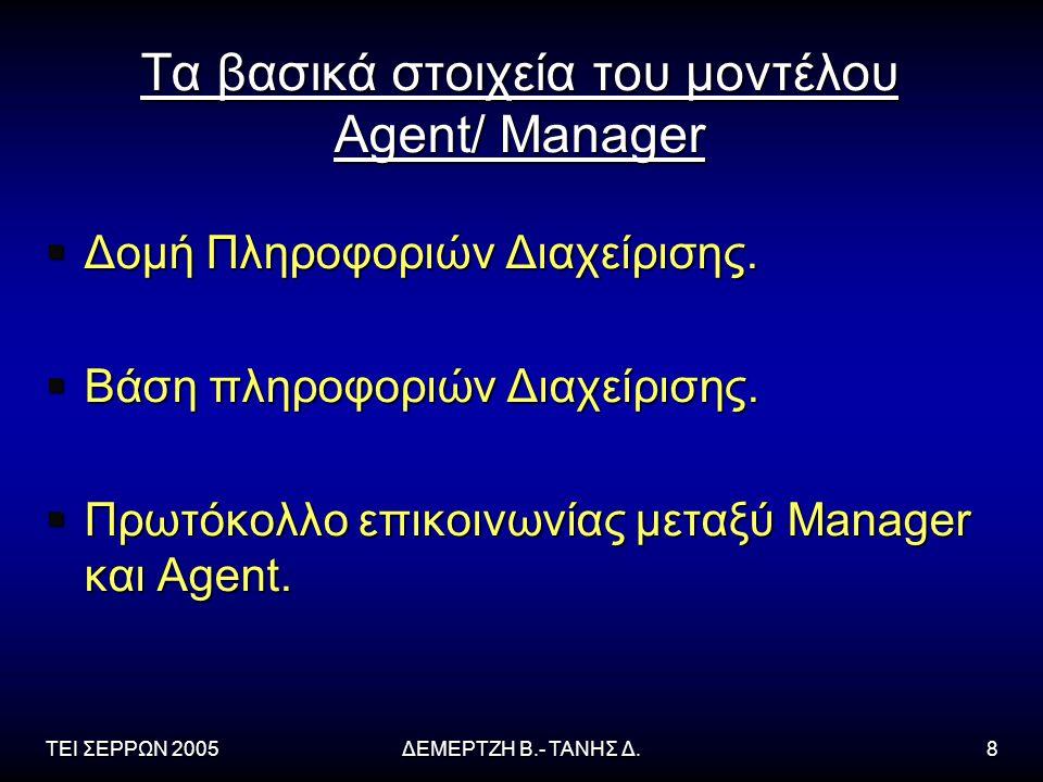 Τα βασικά στοιχεία του μοντέλου Agent/ Manager