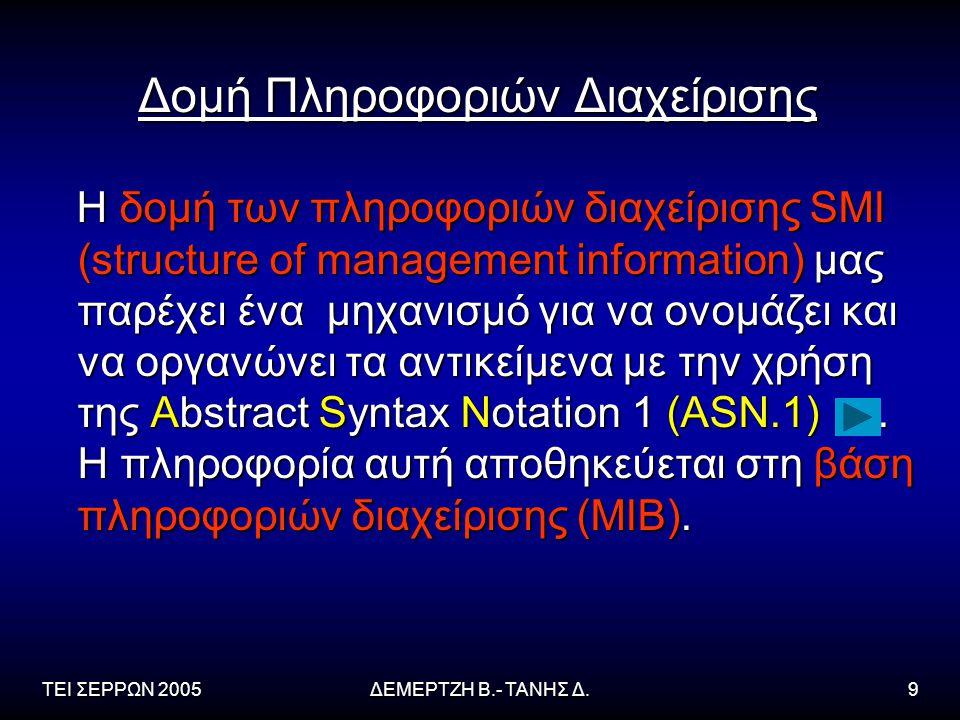 Δομή Πληροφοριών Διαχείρισης