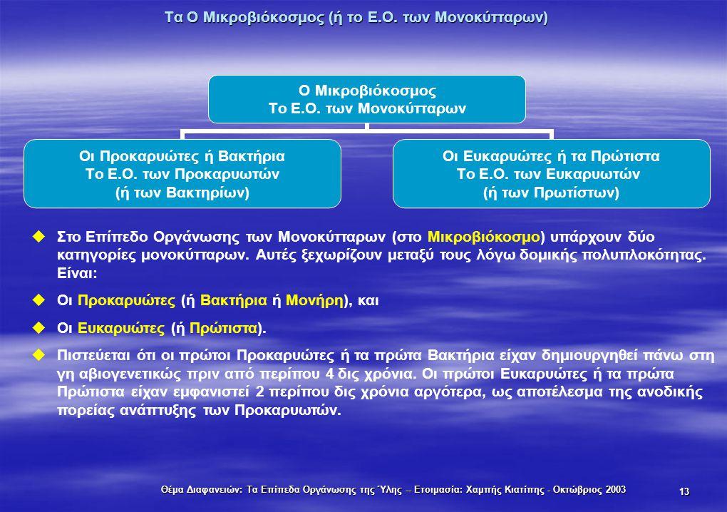 Τα Ο Μικροβιόκοσμος (ή το Ε.Ο. των Μονοκύτταρων)
