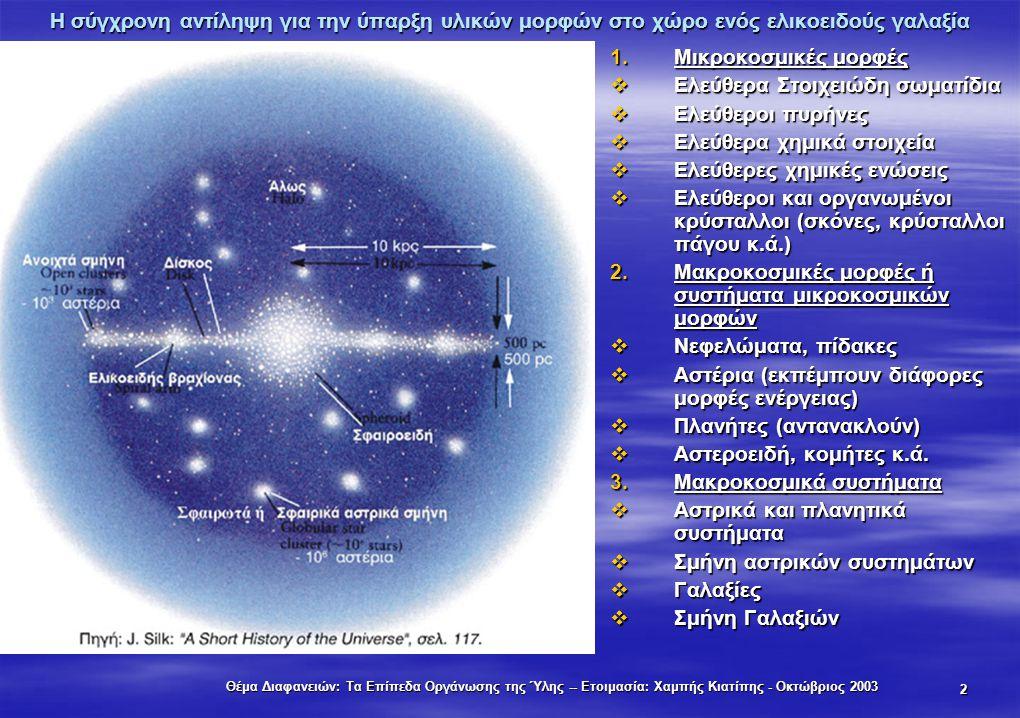 Ελεύθερα Στοιχειώδη σωματίδια Ελεύθεροι πυρήνες