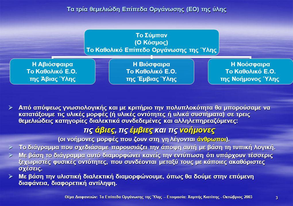 Τα τρία θεμελιώδη Επίπεδα Οργάνωσης (ΕΟ) της ύλης