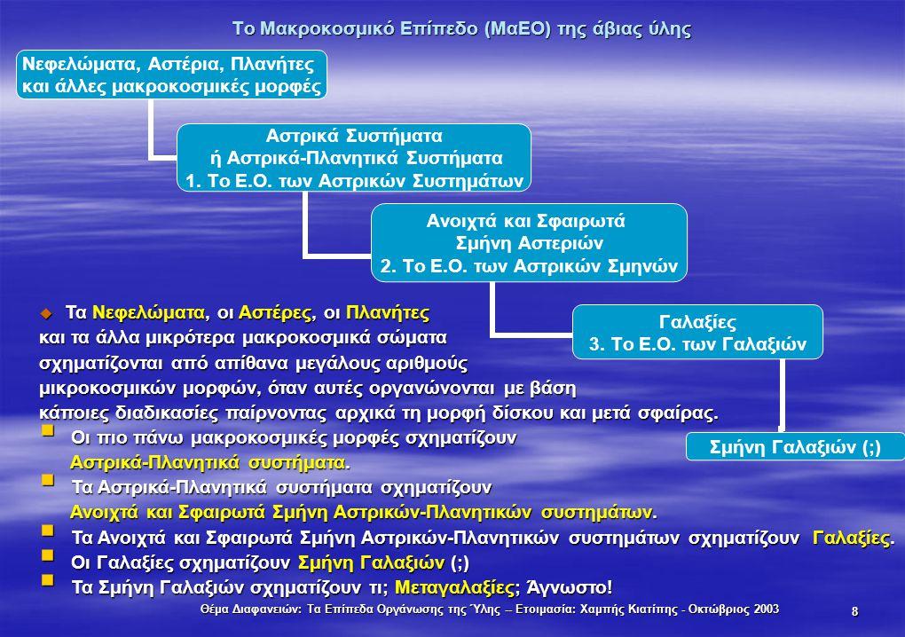 Το Μακροκοσμικό Επίπεδο (ΜαΕΟ) της άβιας ύλης