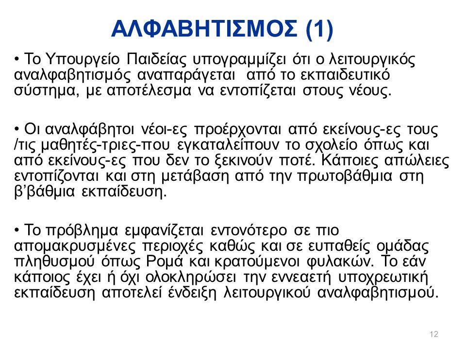 ΑΛΦΑΒΗΤΙΣΜΟΣ (1)