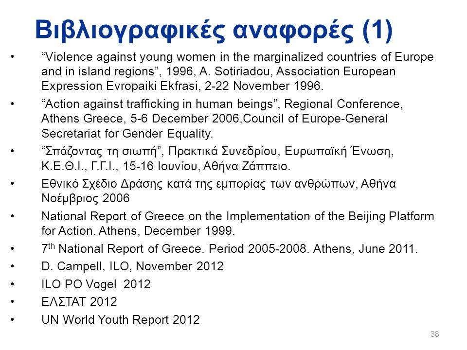 Βιβλιογραφικές αναφορές (1)