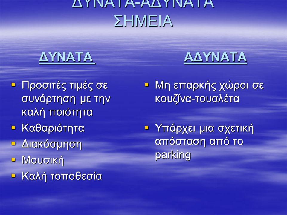 ΔΥΝΑΤΑ-ΑΔΥΝΑΤΑ ΣΗΜΕΙΑ ΔΥΝΑΤΑ ΑΔΥΝΑΤΑ
