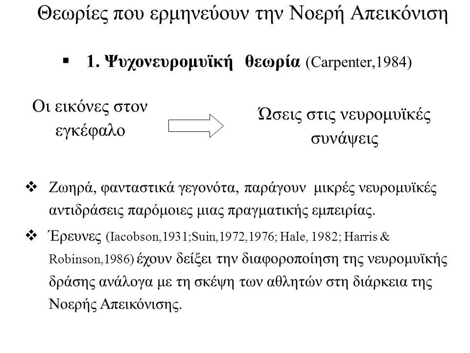 Θεωρίες που ερμηνεύουν την Νοερή Απεικόνιση