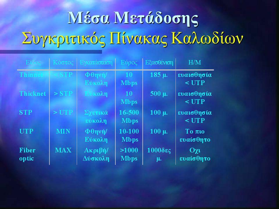 Μέσα Μετάδοσης Συγκριτικός Πίνακας Καλωδίων