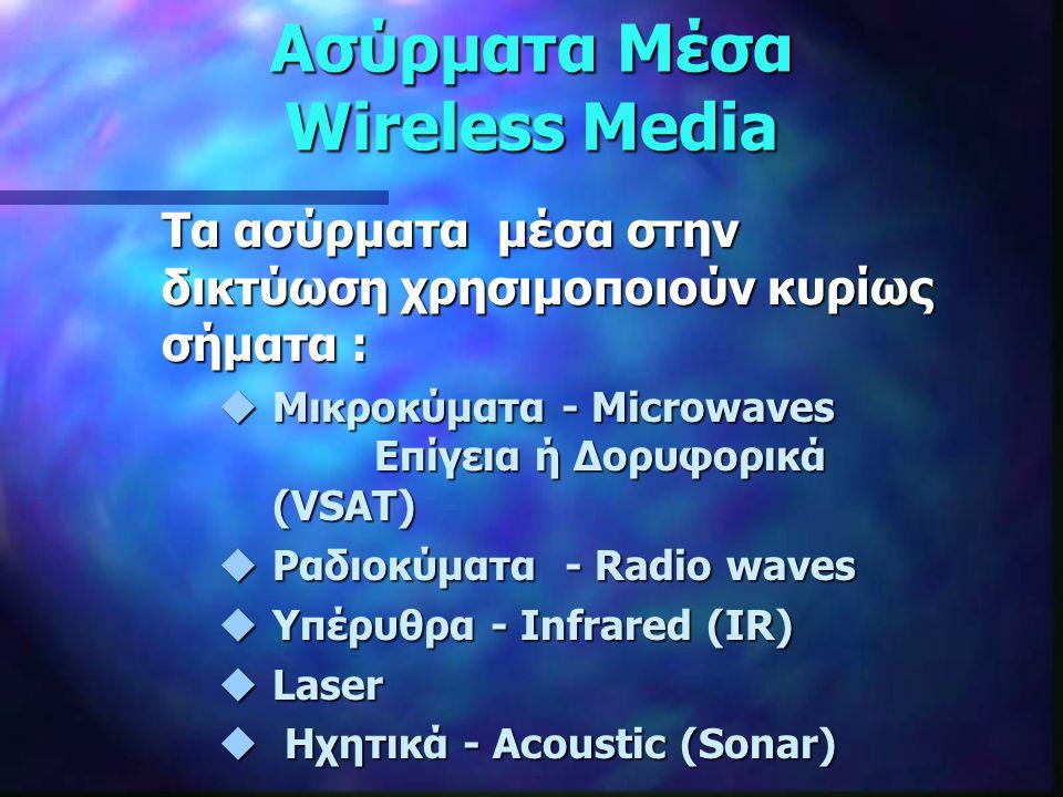 Ασύρματα Μέσα Wireless Media