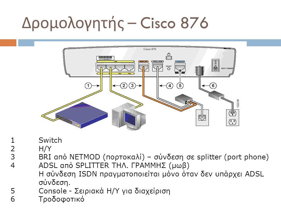 Δρομολογητής – Cisco 876 1 Switch 2 H/Y