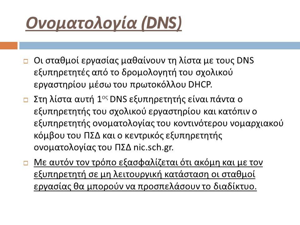 Ονοματολογία (DNS)