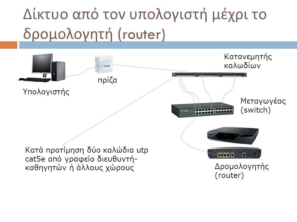 Δίκτυο από τον υπολογιστή μέχρι το δρομολογητή (router)