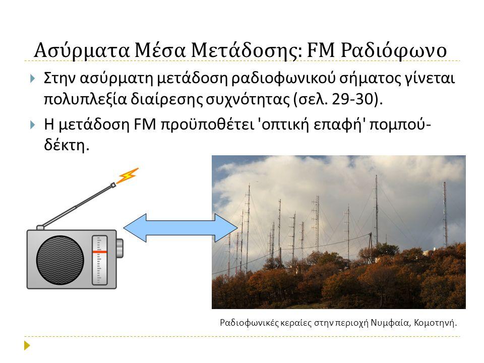 Ασύρματα Μέσα Μετάδοσης: FM Ραδιόφωνο