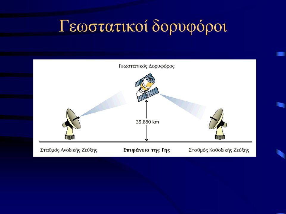 Γεωστατικοί δορυφόροι