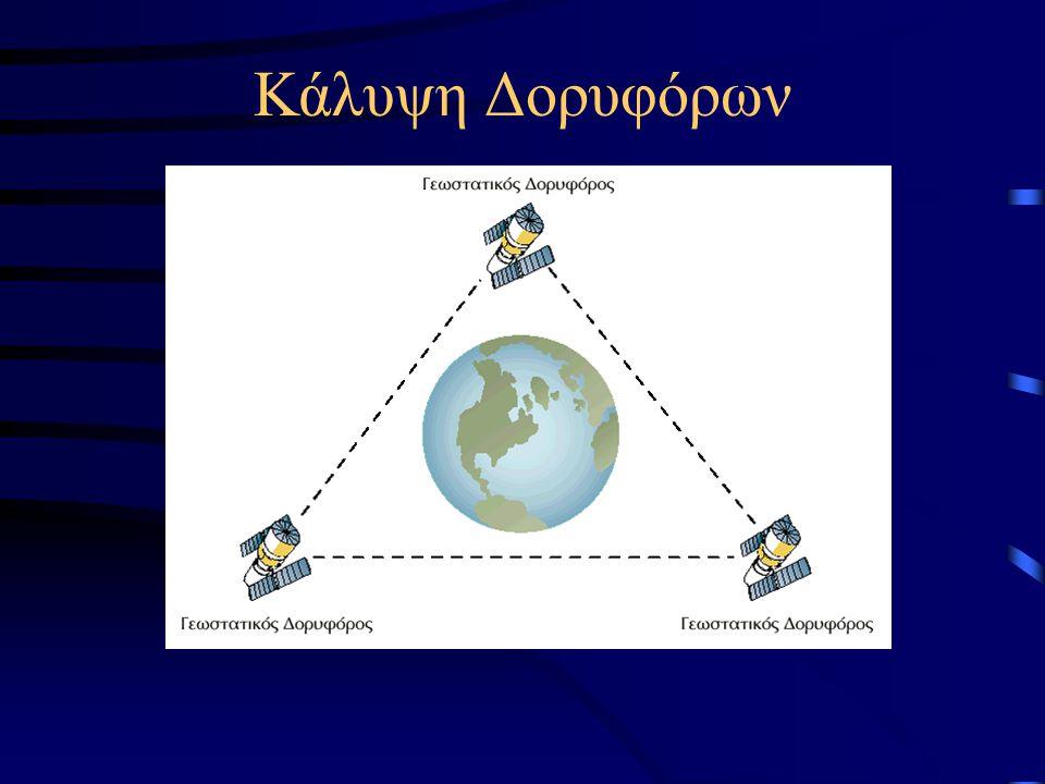 Κάλυψη Δορυφόρων