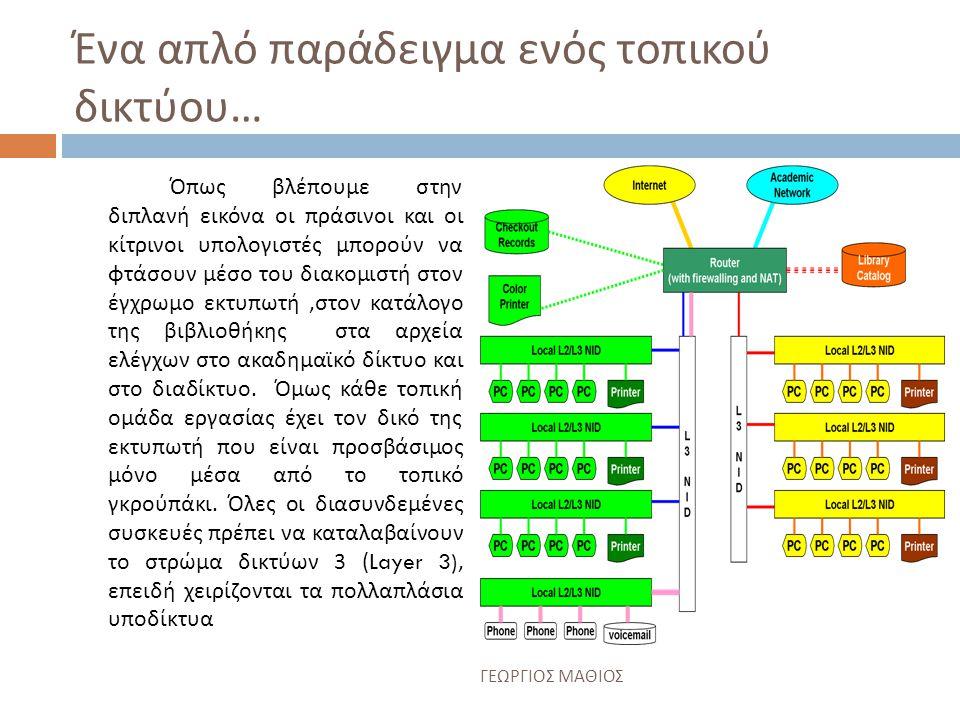 Ένα απλό παράδειγμα ενός τοπικού δικτύου…