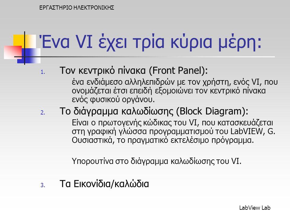 Ένα VI έχει τρία κύρια μέρη: