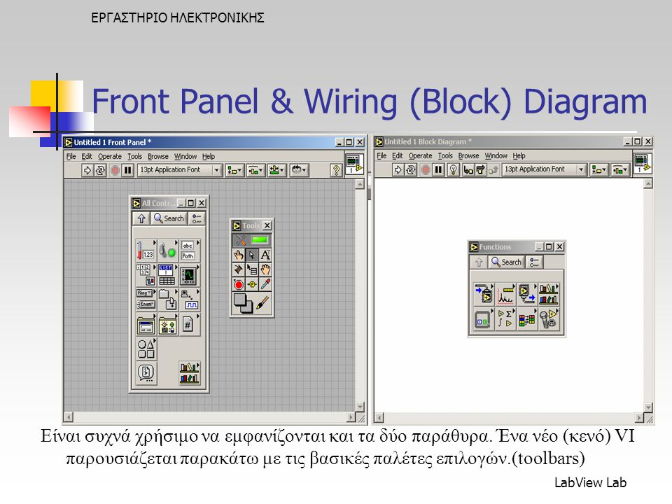 Front Panel & Wiring (Block) Diagram