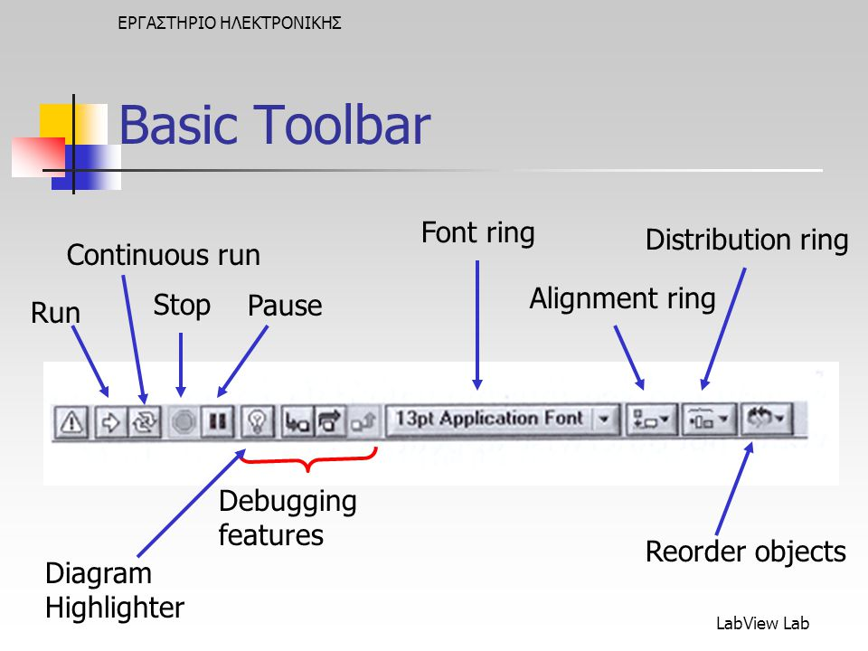 Basic Toolbar Font ring Distribution ring Continuous run
