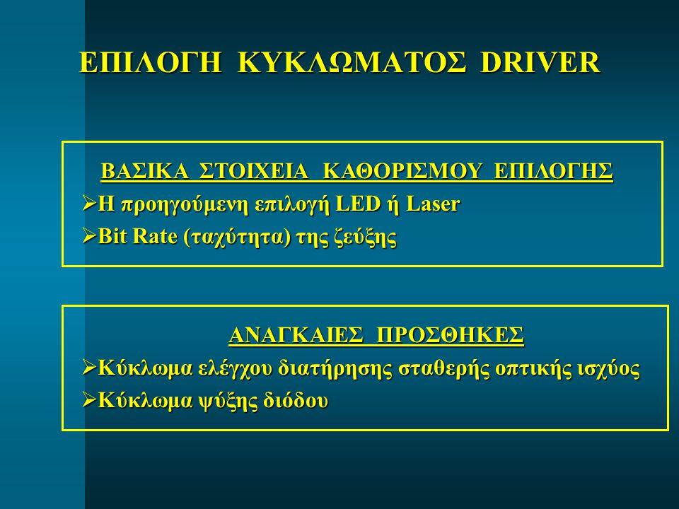ΕΠΙΛΟΓΗ ΚΥΚΛΩΜΑΤΟΣ DRIVER