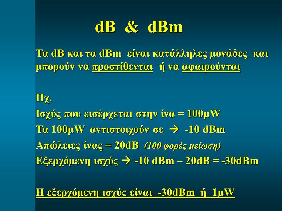 dB & dBm Τα dB και τα dBm είναι κατάλληλες μονάδες και μπορούν να προστίθενται ή να αφαιρούνται.