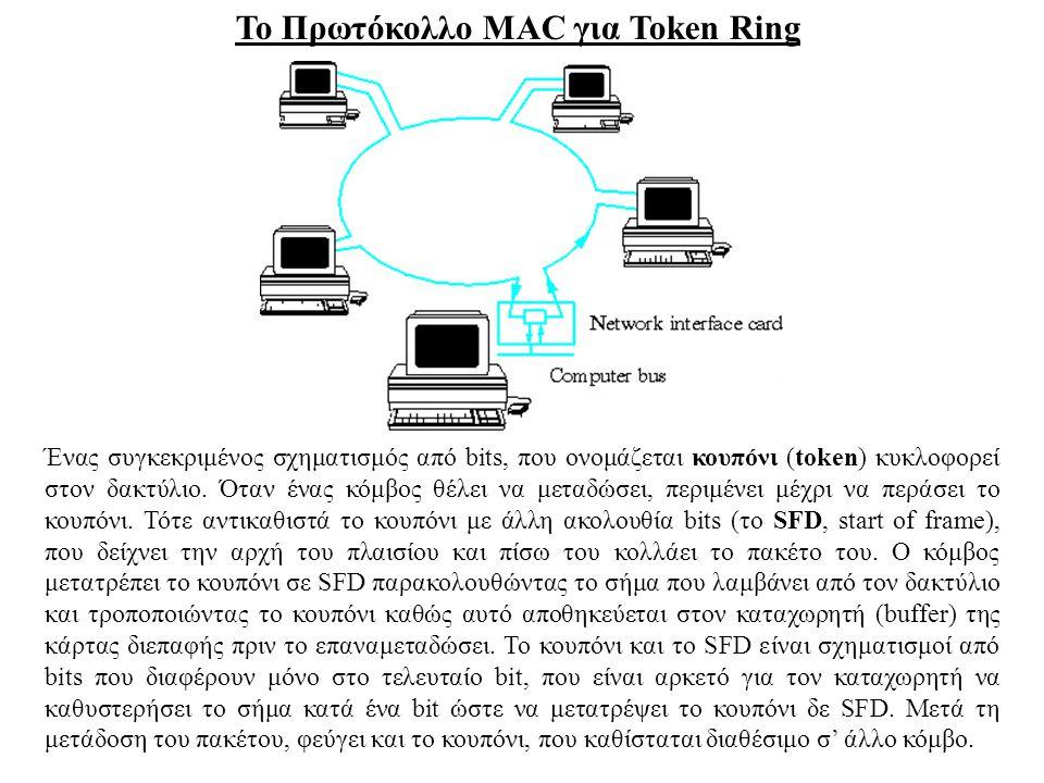 Το Πρωτόκολλο MAC για Token Ring