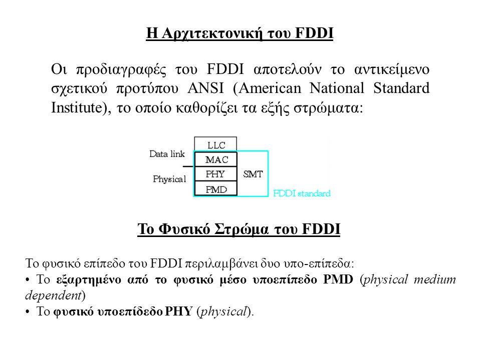 Η Αρχιτεκτονική του FDDI