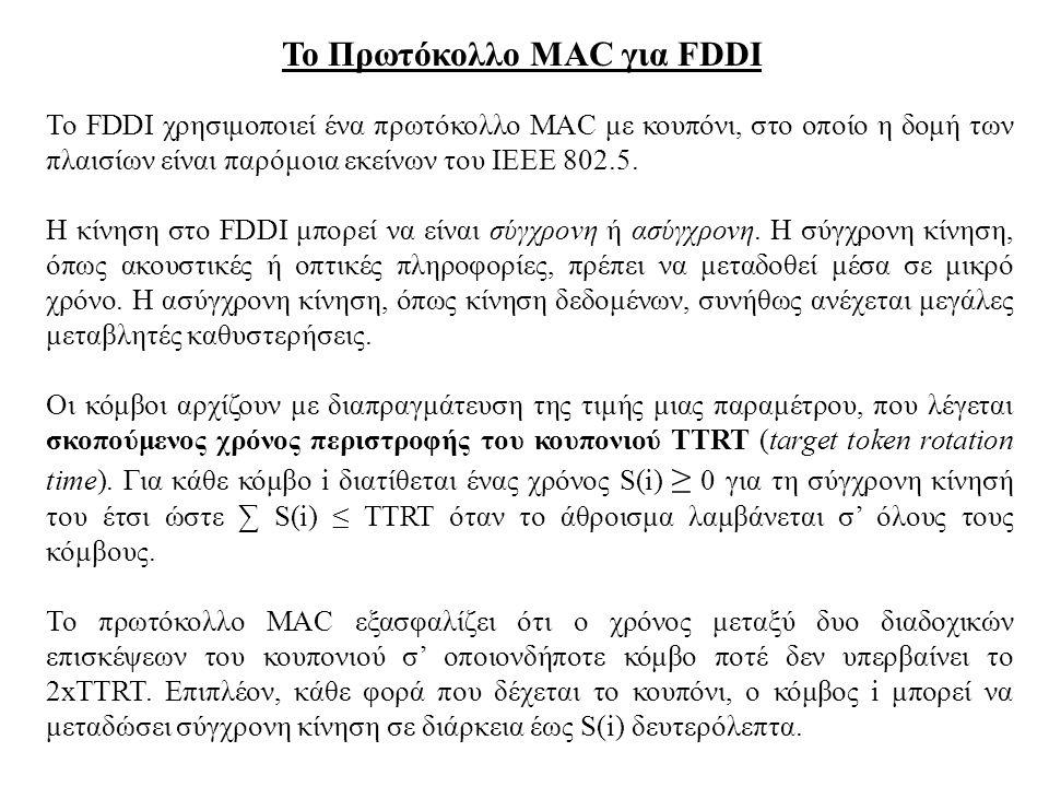 Το Πρωτόκολλο MAC για FDDI