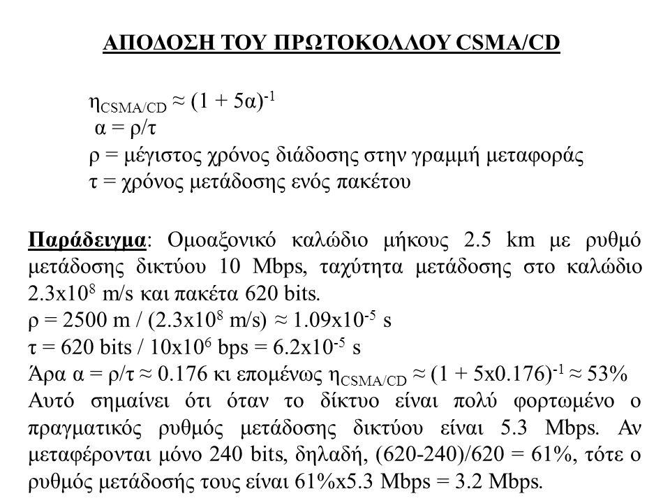ΑΠΟΔΟΣΗ ΤΟΥ ΠΡΩΤΟΚΟΛΛΟΥ CSMA/CD