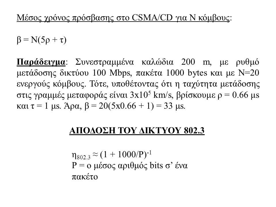 Μέσος χρόνος πρόσβασης στο CSMA/CD για Ν κόμβους: