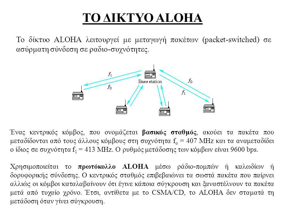TO ΔΙΚΤΥΟ ALOHA Το δίκτυο ALOHA λειτουργεί με μεταγωγή πακέτων (packet-switched) σε ασύρματη σύνδεση σε ραδιο-συχνότητες.