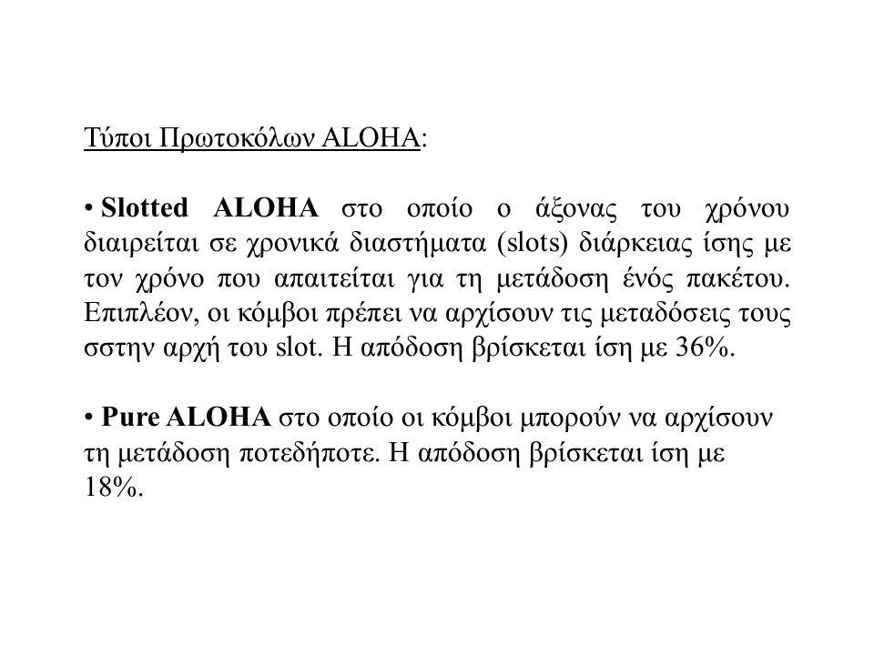 Τύποι Πρωτοκόλων ALOHA: