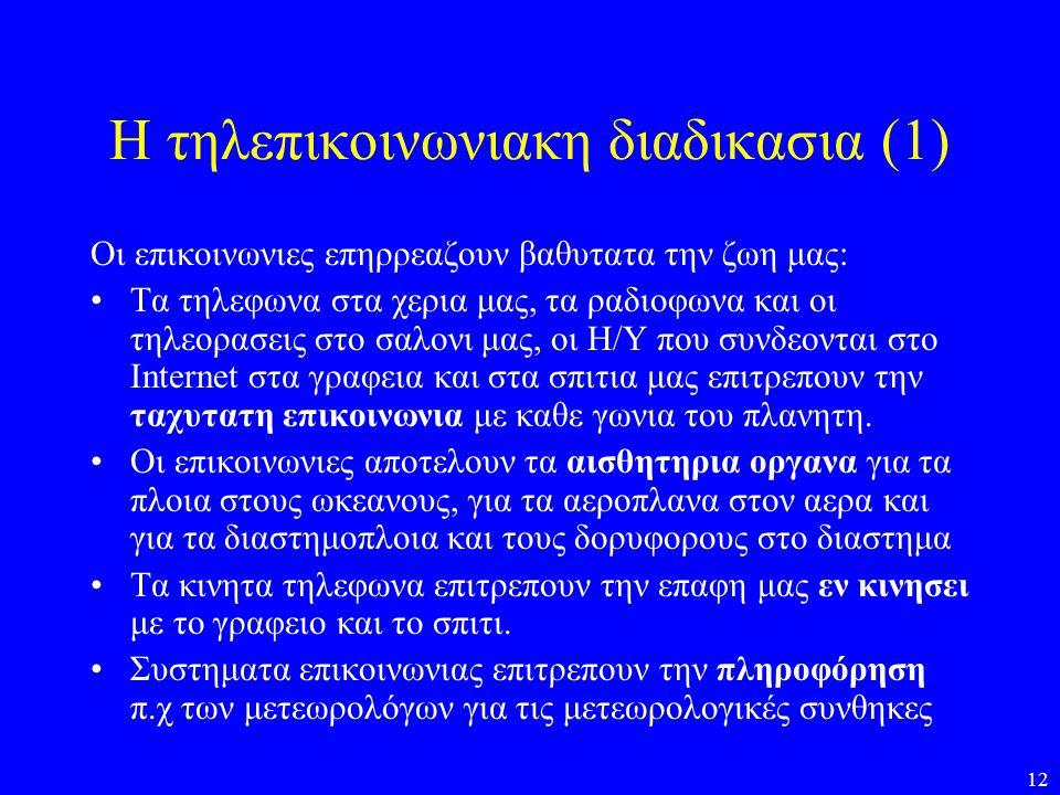 Η τηλεπικοινωνιακη διαδικασια (1)