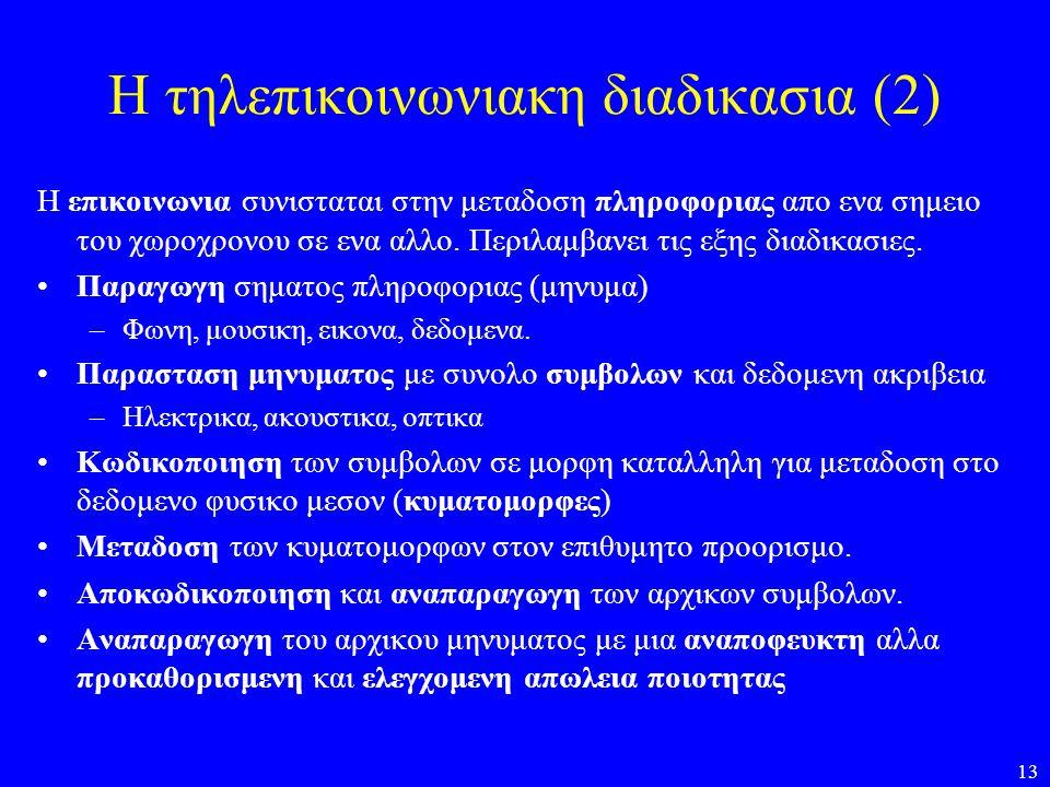 Η τηλεπικοινωνιακη διαδικασια (2)