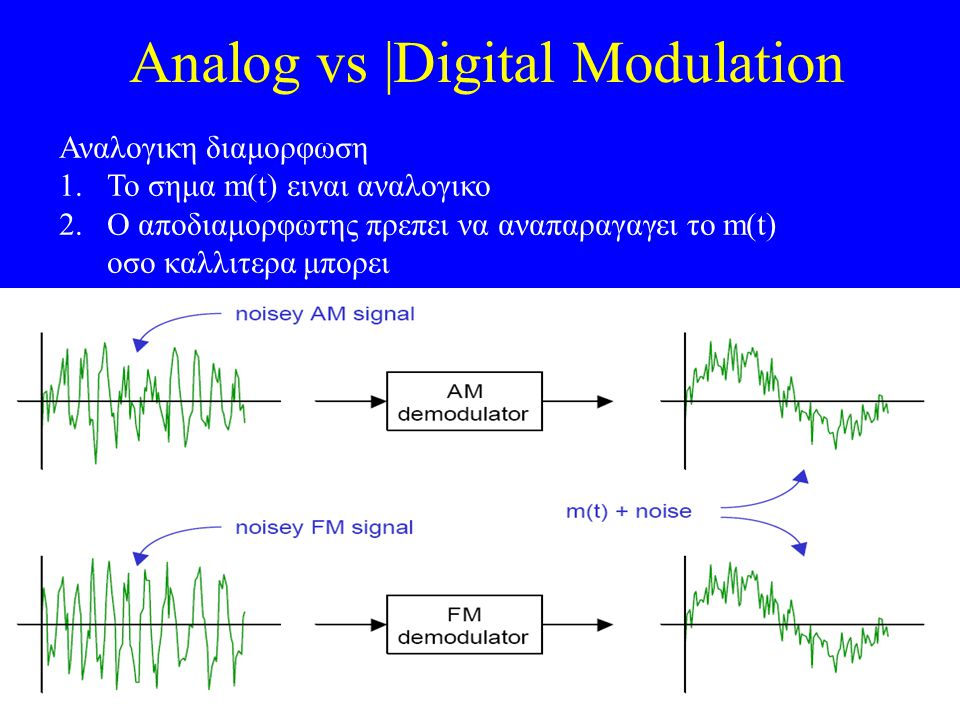 Analog vs |Digital Modulation