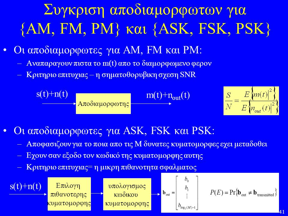 Συγκριση αποδιαμορφωτων για {ΑΜ, FM, PM} και {ASK, FSK, PSK}