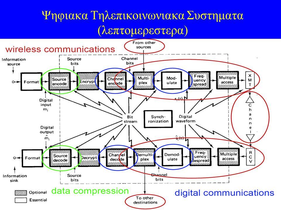 Ψηφιακα Τηλεπικοινωνιακα Συστηματα (λεπτομερεστερα)