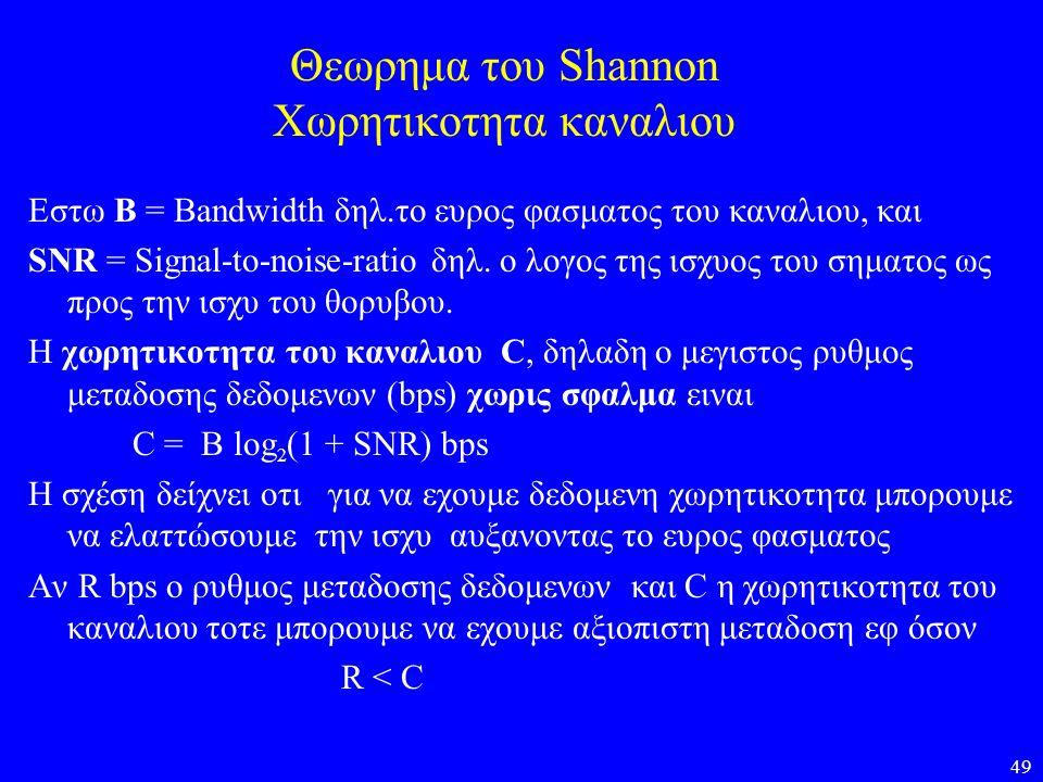 Θεωρημα του Shannon Χωρητικοτητα καναλιου
