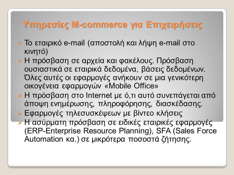 Υπηρεσίες M-commerce για Επιχειρήσεις