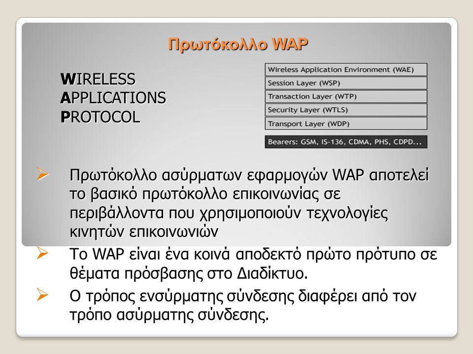 Πρωτόκολλο WAP WIRELESS APPLICATIONS PROTOCOL