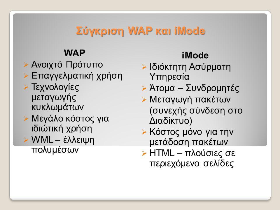 Σύγκριση WAP και iMode WAP iMode Ανοιχτό Πρότυπο