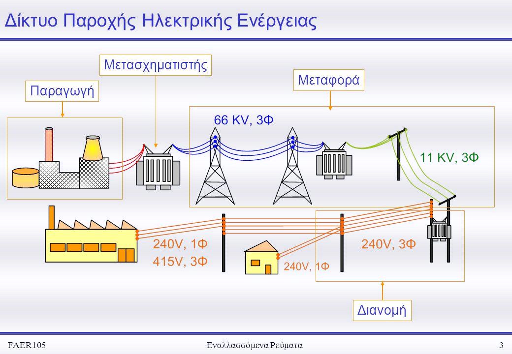 Δίκτυο Παροχής Ηλεκτρικής Ενέργειας