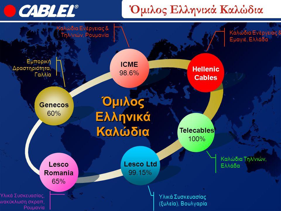 Όμιλος Ελληνικά Καλώδια