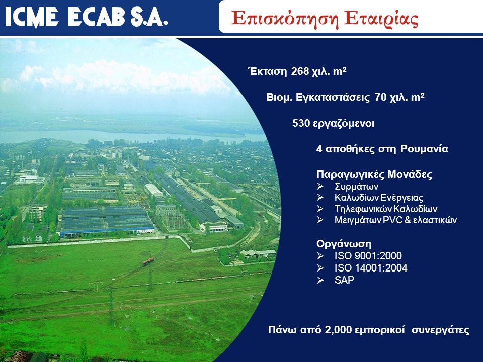 Επισκόπηση Εταιρίας Έκταση 268 χιλ. m2 Βιομ. Εγκαταστάσεις 70 χιλ. m2