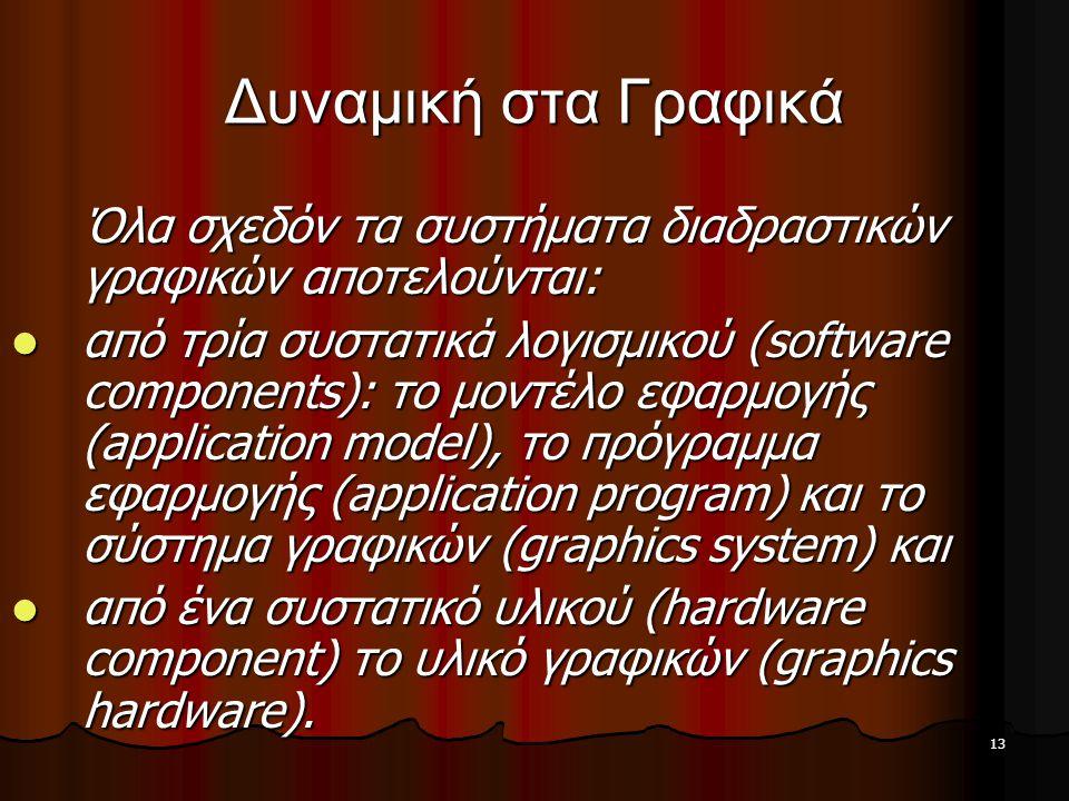 Δυναμική στα Γραφικά Όλα σχεδόν τα συστήματα διαδραστικών γραφικών αποτελούνται:
